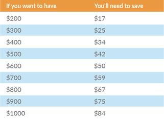 Savings@2x-100